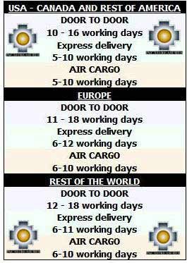 Delivery time and terms of incastreasures